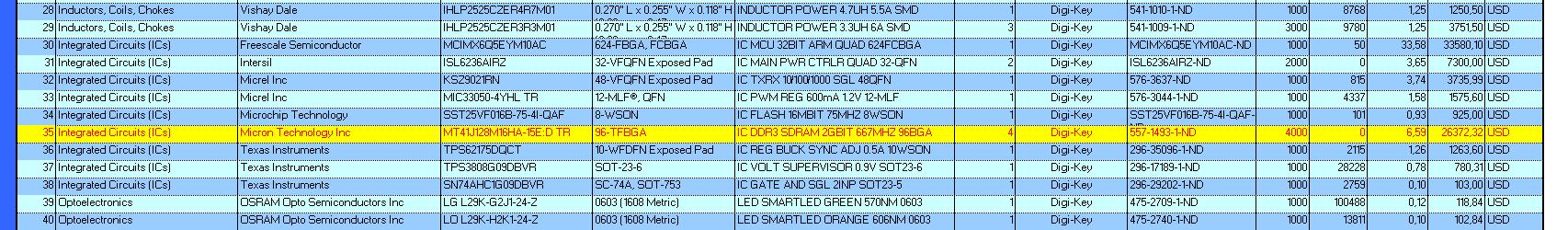 i MX6 4GB Memory (2 Chips) - FEDEVEL Forum